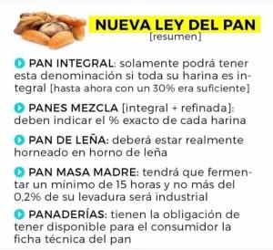 Ley Nueva del Pan Endofarma